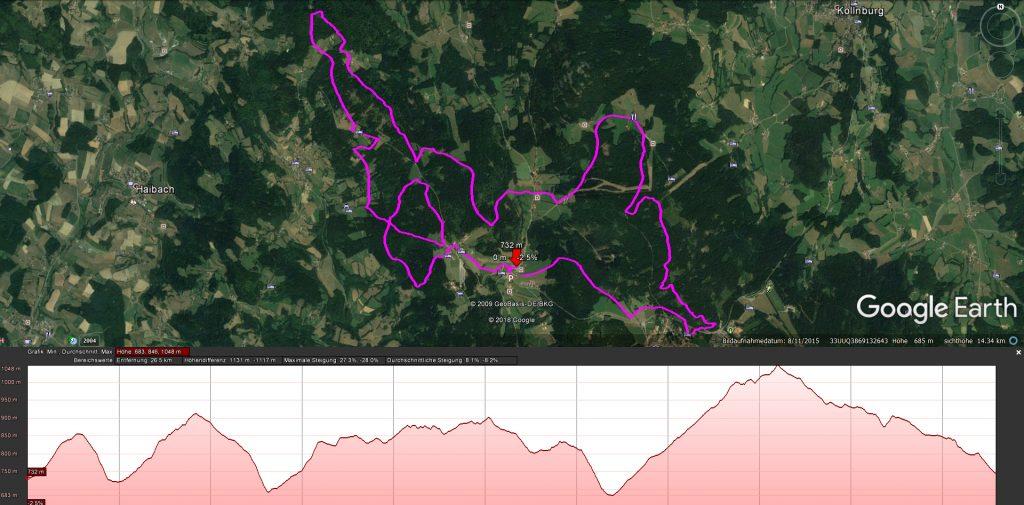 auf der Karte eingezeichneter Tourverlauf mit Höhenprofil