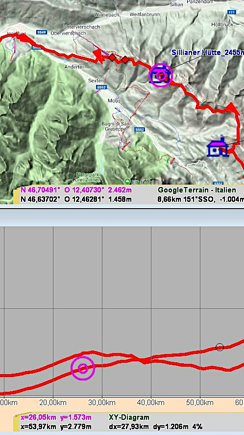 Beispiel für das Zusammenspiel von Track und Höhenprofil bei der Etappenplanung
