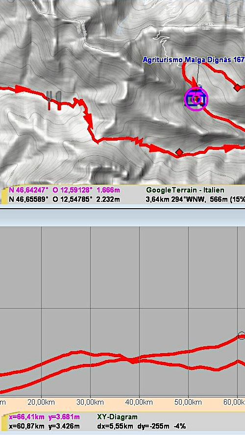 Ein zweites Beispiel für das Zusammenspiel von Track und Höhenprofil bei der Etappenplanung
